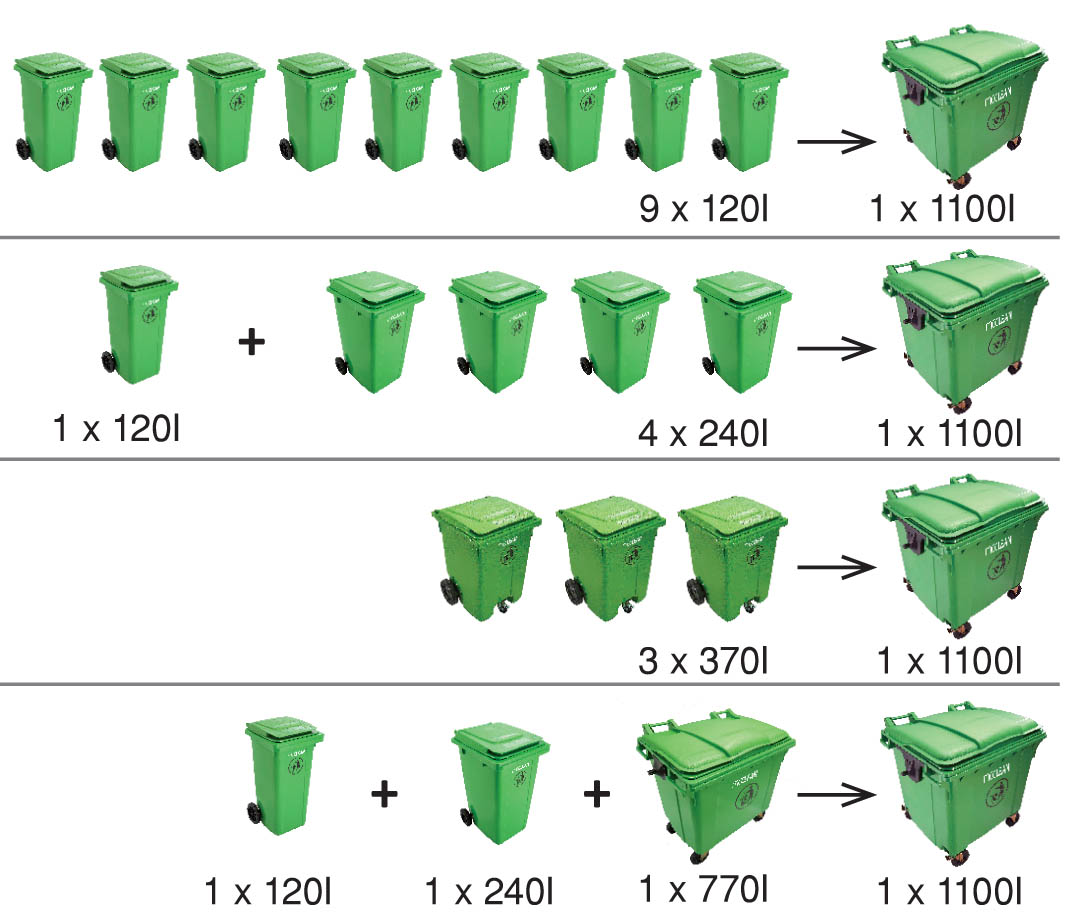 Commercial Trash Bin Sizes : Products